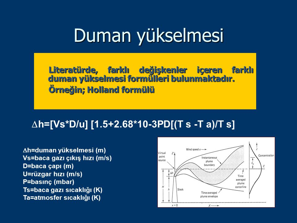 h=[Vs*D/u] [1.5+2.68*10-3PD[(T s -T a)/T s]